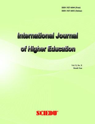 Ssci Journal List 2020.International Journal Of Higher Education